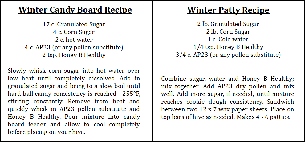 Recipes for Winter Candy Board Bee Feeder & Winter Patty Bee Feed