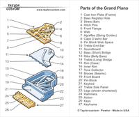 product packaging diagram