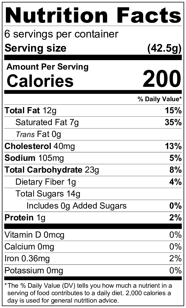 Cinnamon Dandy Nutritional Info