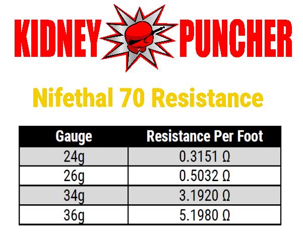 nifethal-resistance-chart-pdn.png