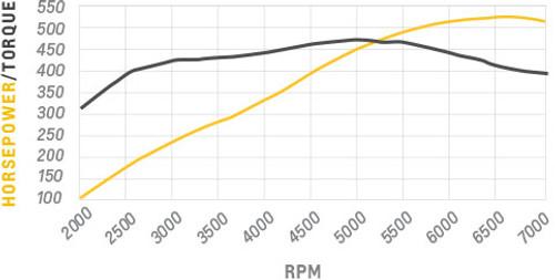 ls 376 starter wiring diagram wiring diagram database u2022 rh 149 28 104 159 MSD Wiring From Starter MSD Wiring From Starter
