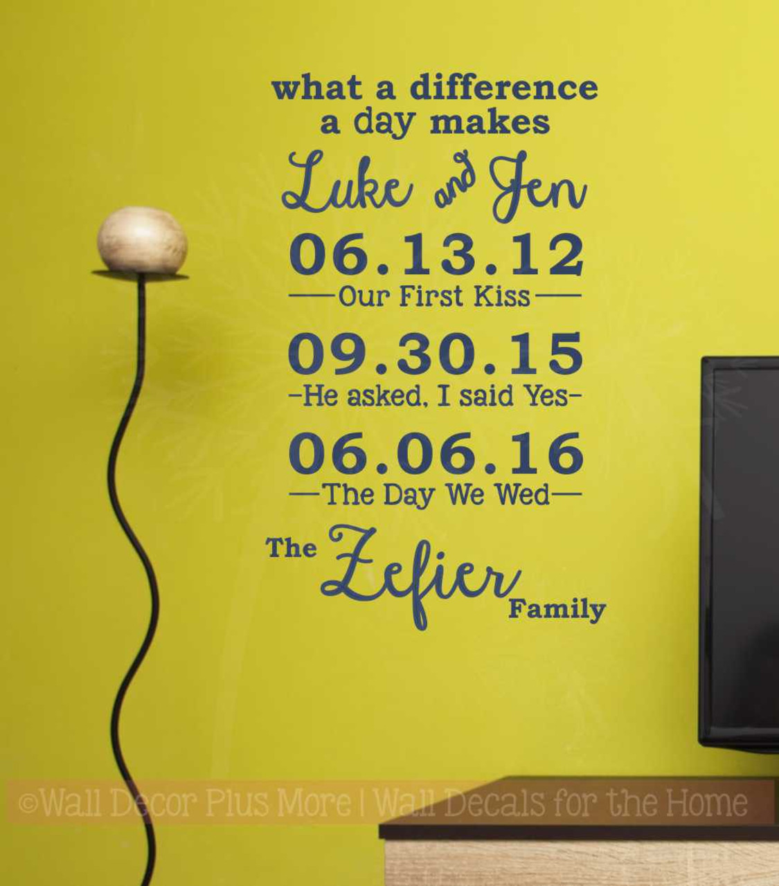 Attractive Vinyl Letters For Wall Decor Gift - The Wall Art ...