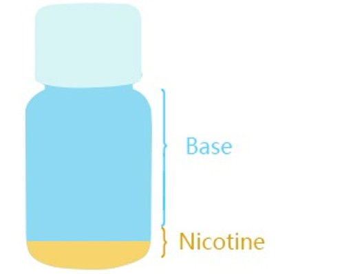 Unflavored ELiquid | Wholesale Ejuice | Bulk | Vape Junkie Ejuice - We offer an unflavored eliquid made with premium ingredients for people who want to mix and blend their own flavors or go flavorless.