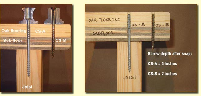 Counter Snap Floor Repair Kit The Fix For Squeaky Hardwood Or