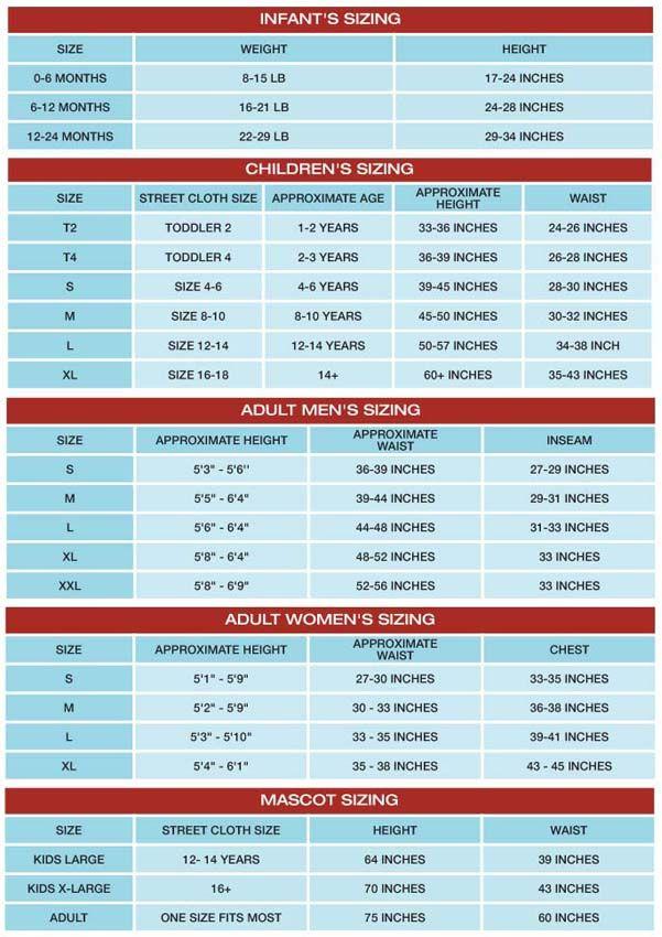 Touys 4 u chart size