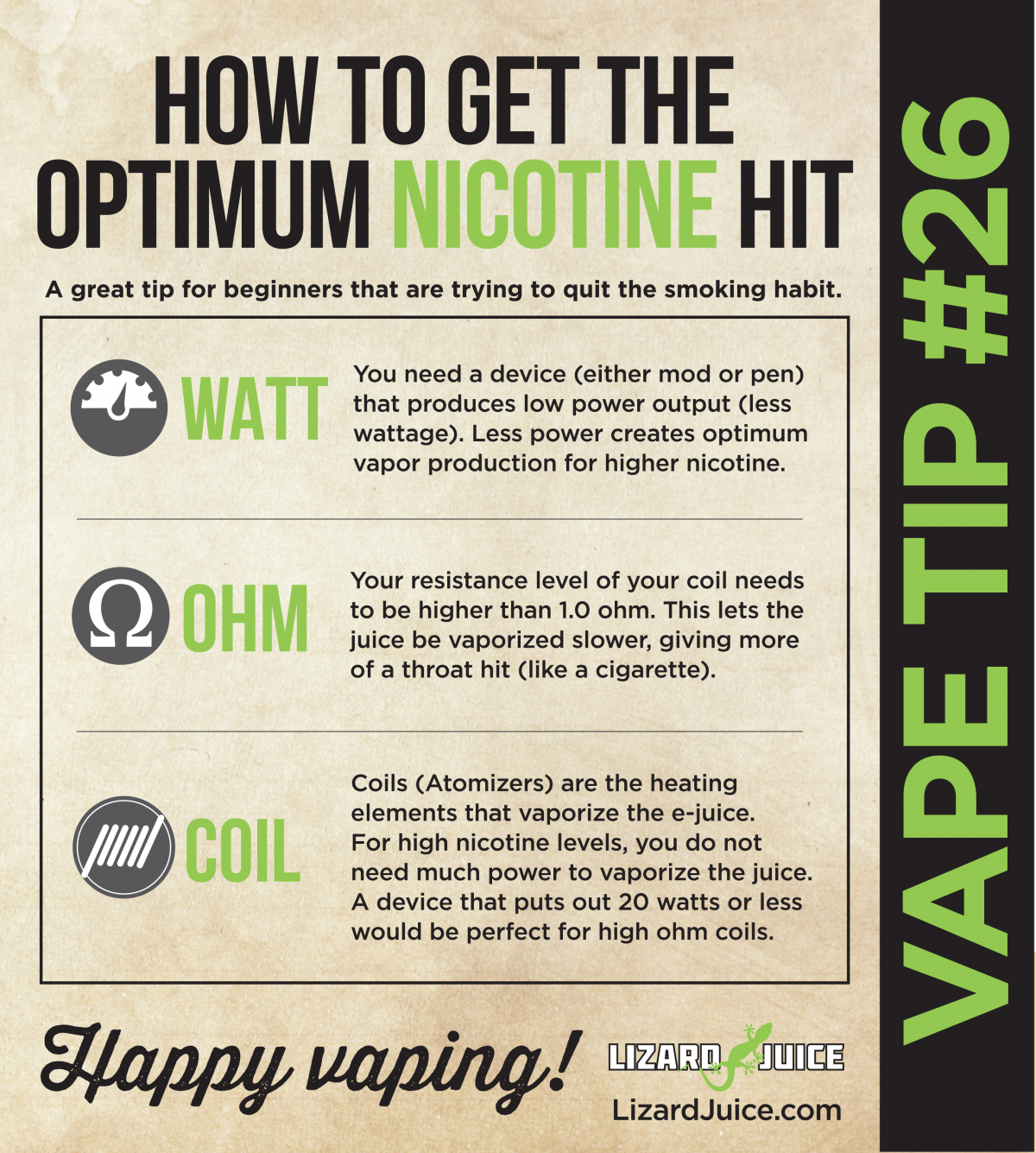 Ohms and Wattage 101