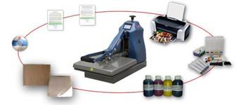 Printer and Heat Press Deal 2