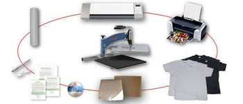 Heat Press, Printer, Cutter COMBO Deal 01
