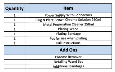 kit-contents-pnp-brass.png