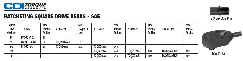 cdi-ratcheting-square-drive-heads.jpg