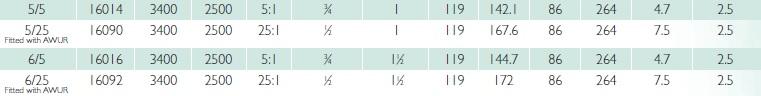 standard-series-chart-norbar-5-6.jpg
