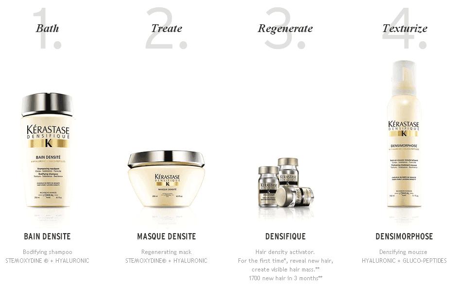 Kerastase Densifique Collection