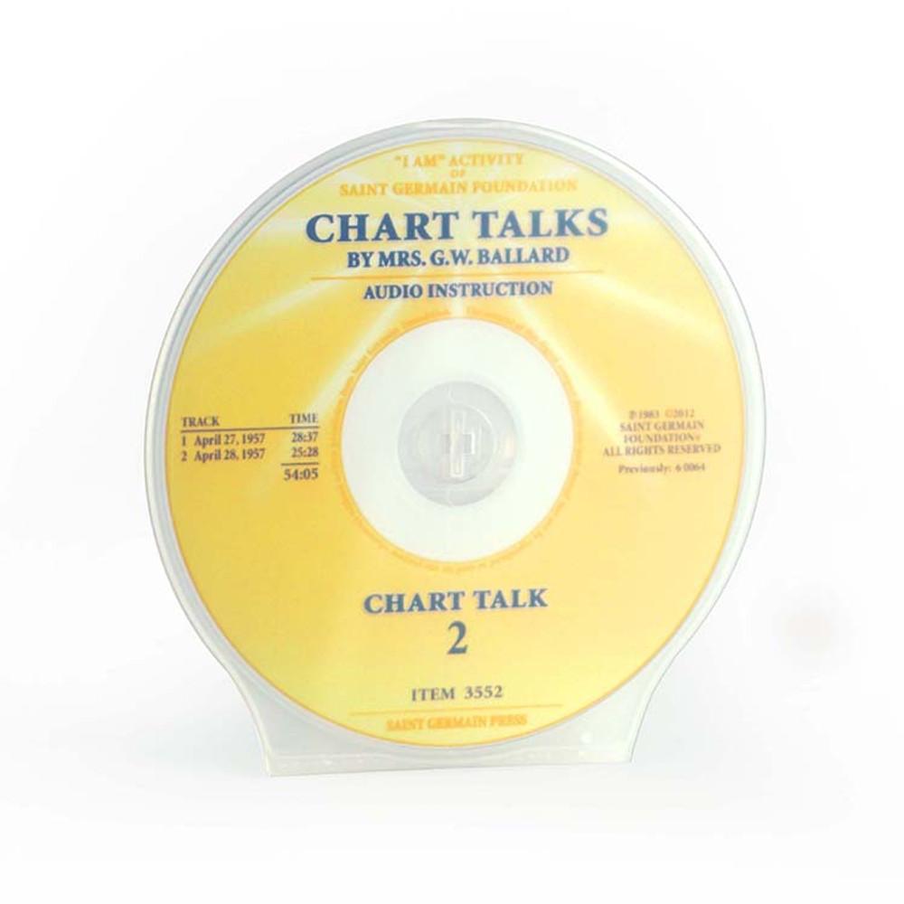 Chart Talks 2 - CD