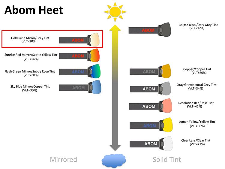 abom-heet-selection-chart-goldrush-mirror-.jpg