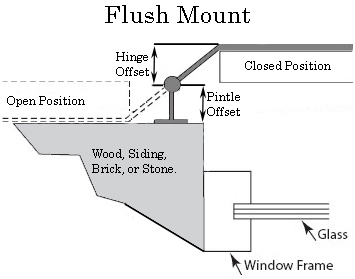 lynn-cove-foundry-mounting-diagram-flush-mount-shutter-hardware-pintles-hinges-pull-handles-at-360-yardware.jpg