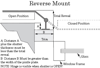 lynn-cove-foundry-mounting-diagram-reverse-mount-shutter-hardware-pintles-hinges-pull-handles-at-360-yardware.jpg