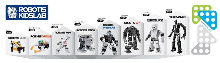 robotis-lienup.jpg