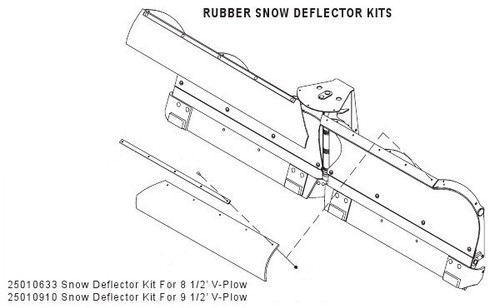 HN25010633 --- Hiniker Rubber Snow Deflector Kit for 8.5' V-plows