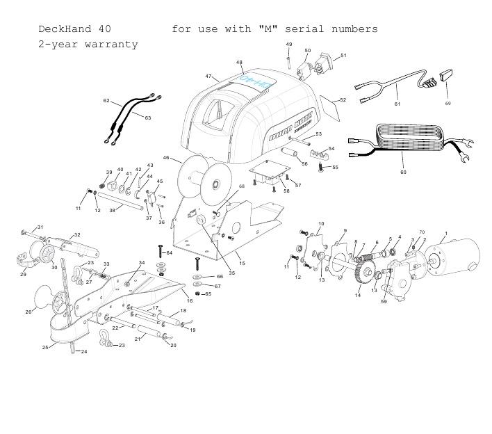 Minn Kota DeckHand 40 Parts - 2012