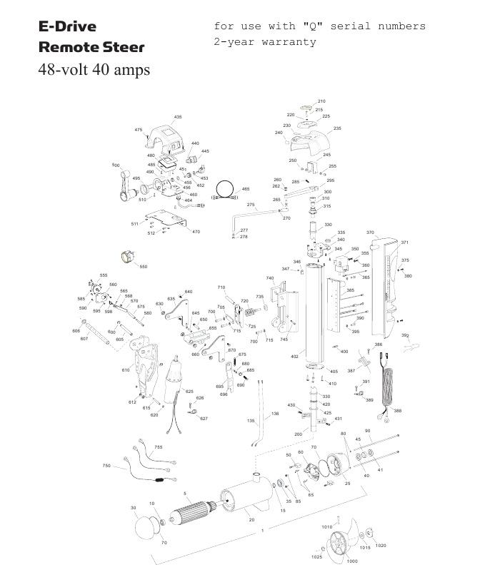 Minn Kota E-Drive Parts - 2016