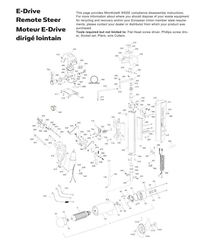 Minn Kota E-Drive Parts-2017