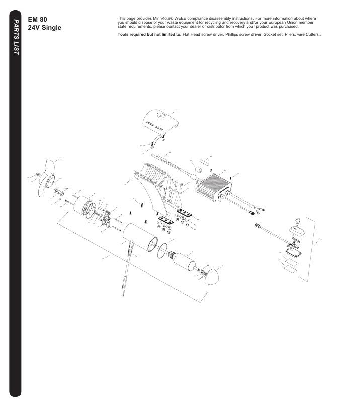 Minn Kota EM 80 Parts-2017
