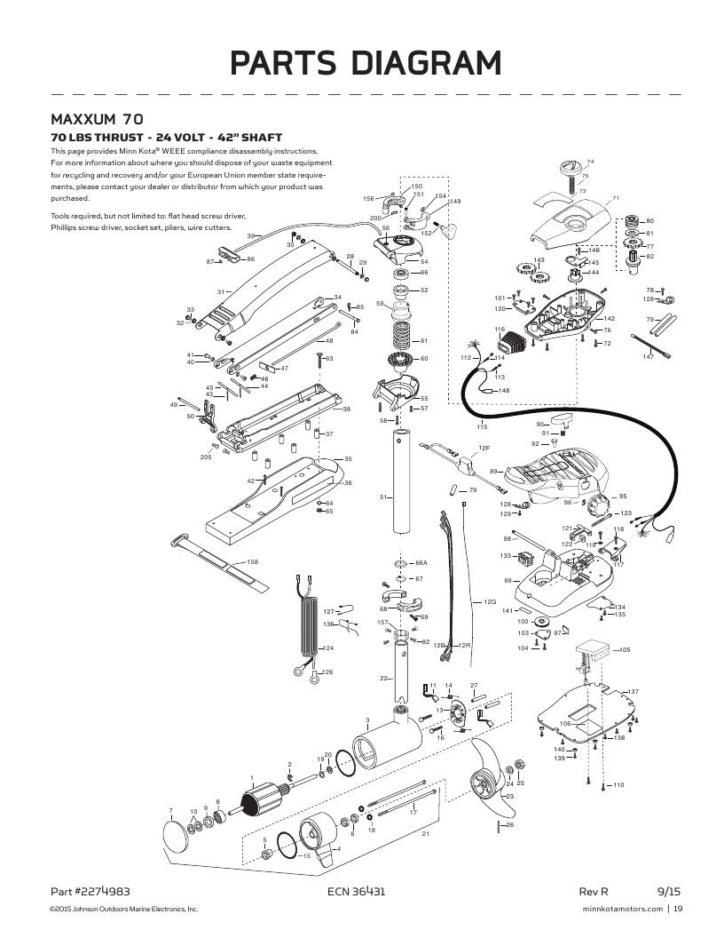 Minn Kota Maxxum 70 Ranger Parts-2017