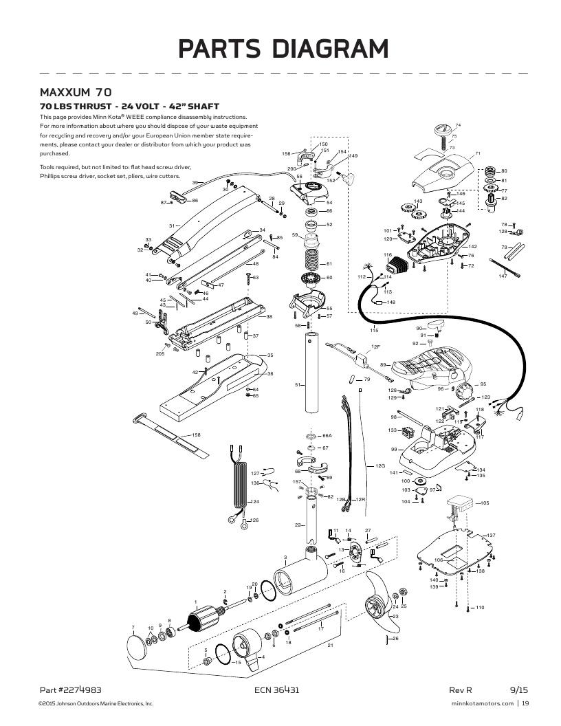 Minn Kota Maxxum 70 Ranger Parts-2018