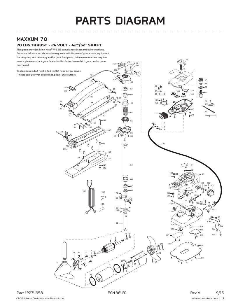Minn Kota Maxxum 70 SC Parts-2017
