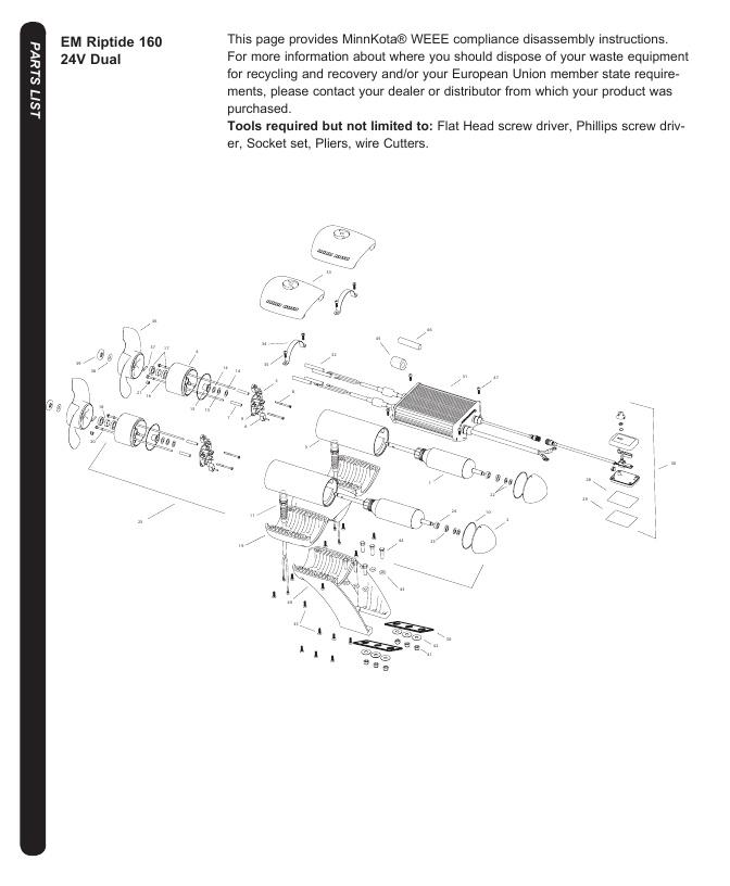 Minn Kota Riptide EM 160 Parts-2017