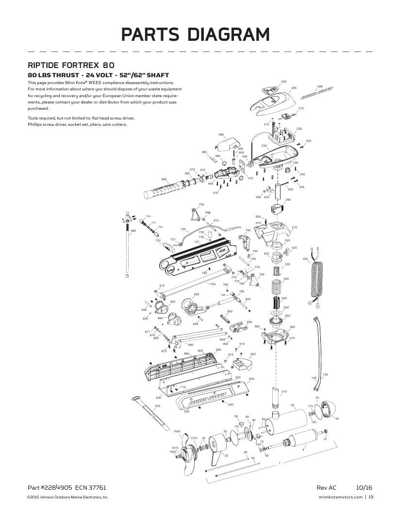 Minn Kota Riptide Fortrex 80 Parts-2017