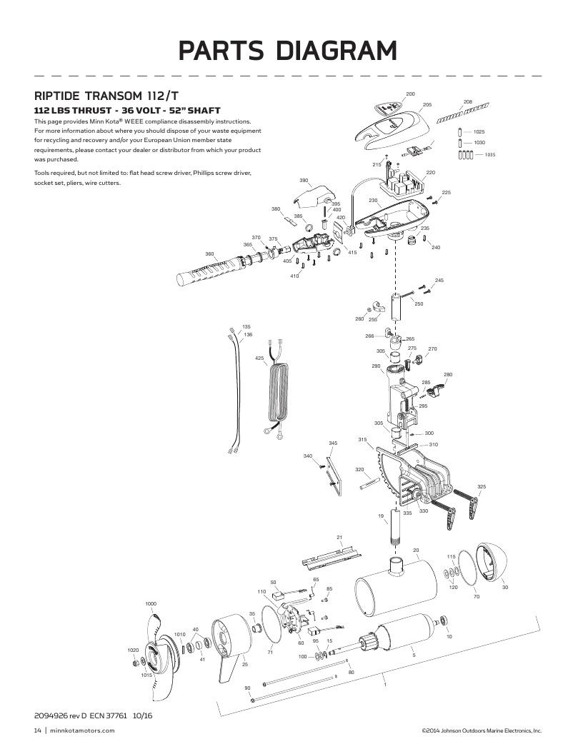 Minn Kota Riptide Transom 112 Parts-2017