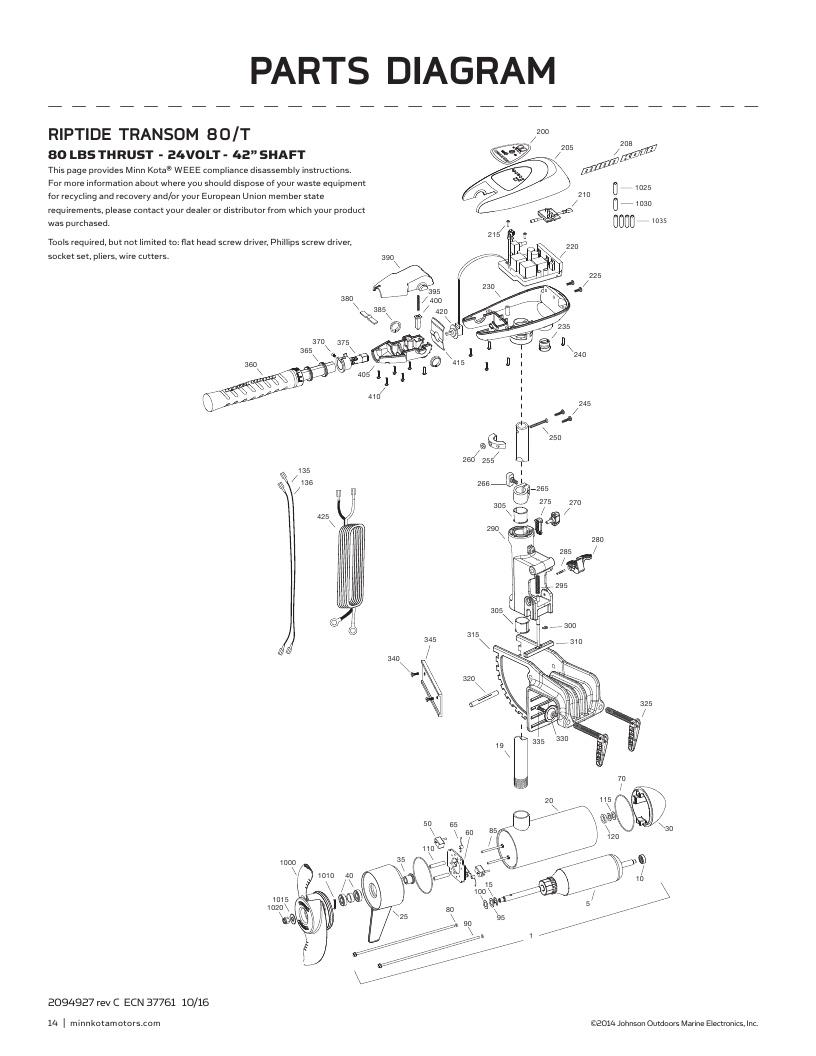 Minn Kota Riptide Transom 80 Parts-2017
