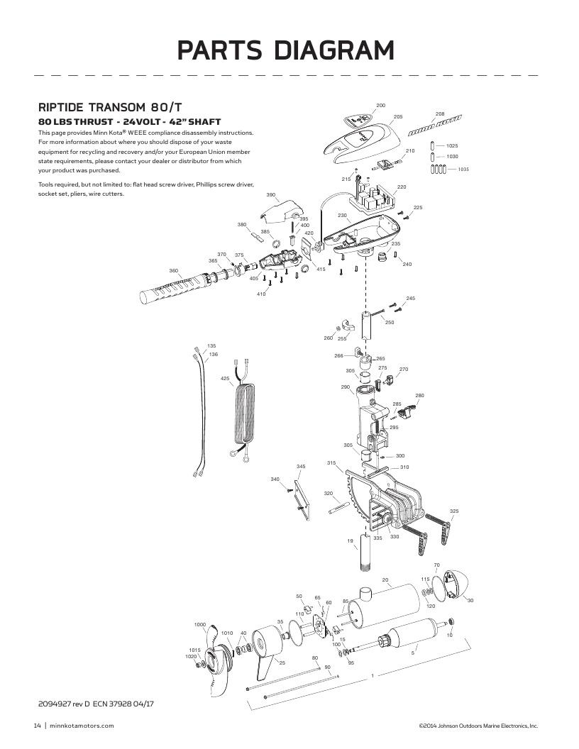 Minn Kota Riptide Transom 80 Parts-2018