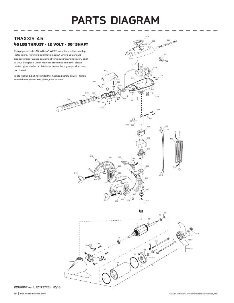 Minn Kota Traxxis 45 Parts-2017