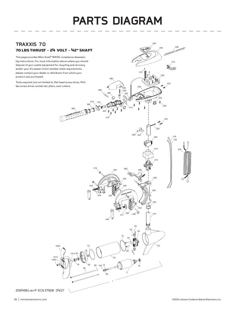 Minn Kota Traxxis 70 Parts-2018