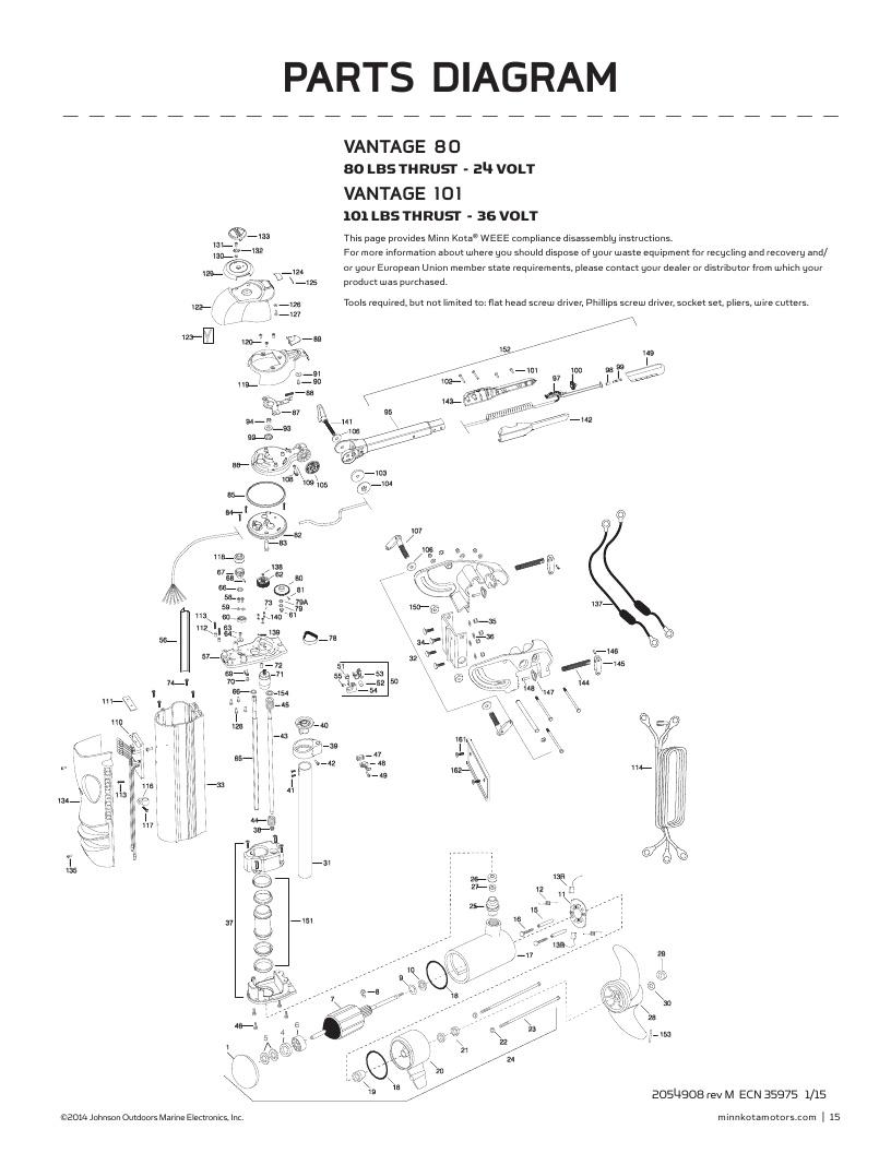 Minn Kota Trolling Motor Plug Wiring Diagram