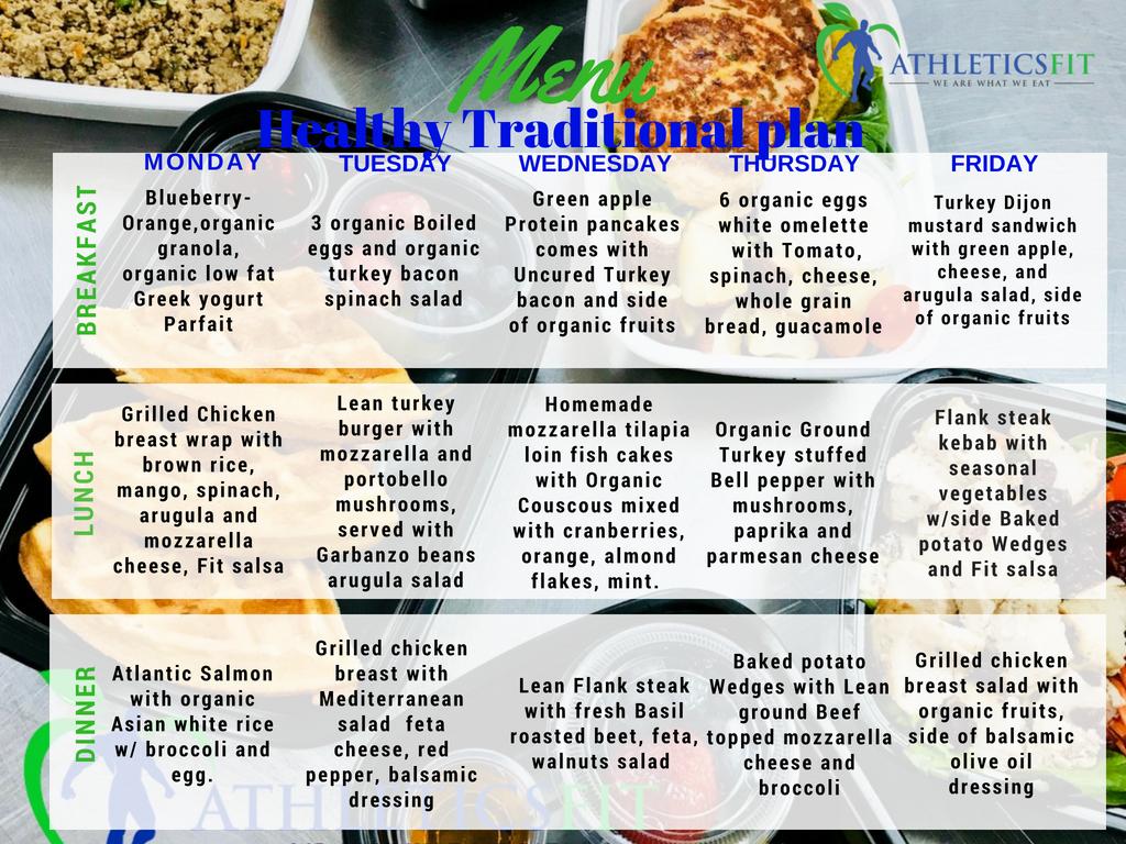 traditional-meal-plan-week-3-update.jpg