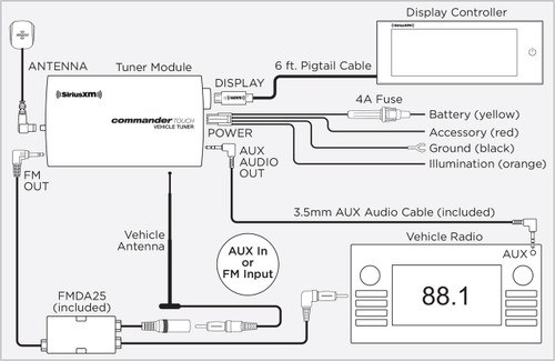 sxvct1 siriusxm commander touch receiver with car kit rh xm radio satellite com Simple Wiring Diagrams Simple Wiring Diagrams