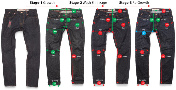 Frequently asked questions about raw denim stretching & shrinkage