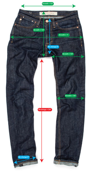 raw denim jeans shrinkage & growth guide