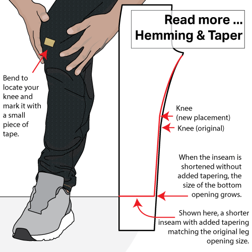 Learn how to best take measurements for chainstitch hemming & how tapering improves shape