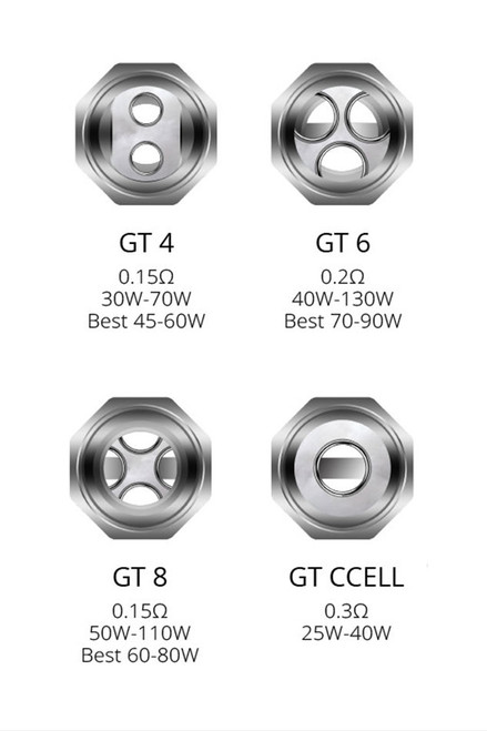 NRG Tank GT4, GT6, GT8, and CCell Core Coils