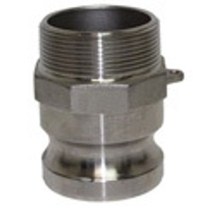 Type F Adapters