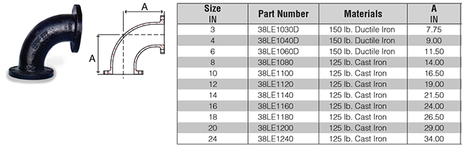Dimensions Flanged Fittings