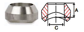 Weld Outlets 3000lb Forged Stainless Fittings