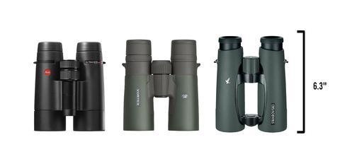 Small Marsupial Binocular Pack