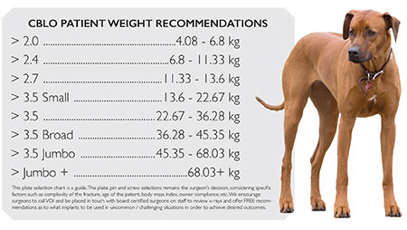 cblo-weight-72.jpg