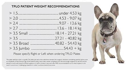 tplo-weight-72.jpg