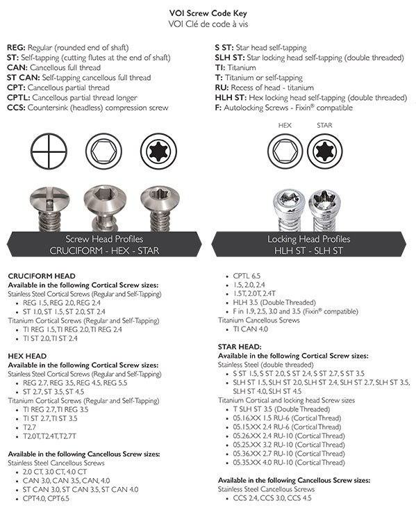 voi-screw-code-key-96.jpg